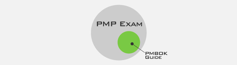 PMBOK Guide Alone is not enough for the PMP Exam