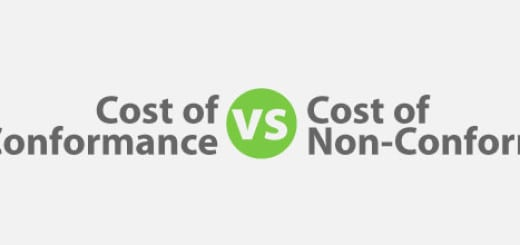 Cost of Quality: Cost of Conformance vs Cost of Non-conformance for PMP Exam