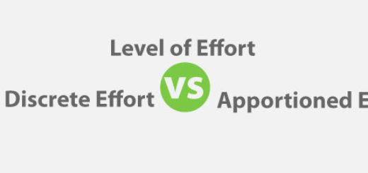 PMP Earned Value Measurement: Discrete Effort vs Apportioned Effort vs Level of Effort for PMP Exam