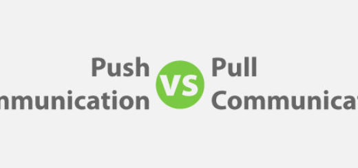 Project Communication Management: Push vs Pull Communcation for PMP Exam
